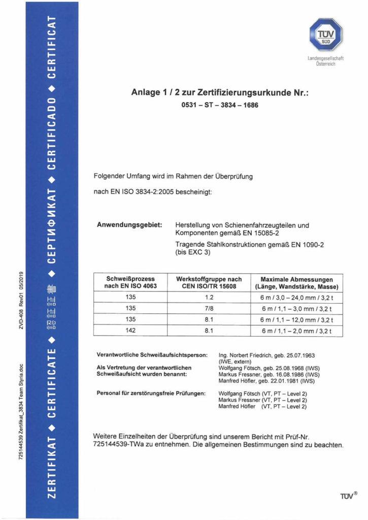 Anlage 1 von 2 zur Zertifizierungsurkunde Nr.: 0531 - ST - 3834 - 1686. Folgender Umfang wird im Rahmen der Überprüfung nach EN ISO 3834-2:2005 bescheinigt: Herstellung von Schienenfahrzeugteilen und Komponenten gemäß EN 15085-2 und Tragende Stahlkonstruktionen gemäß EN 1090-2 (bis EXC 3)